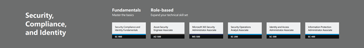 Security-Certifications.png