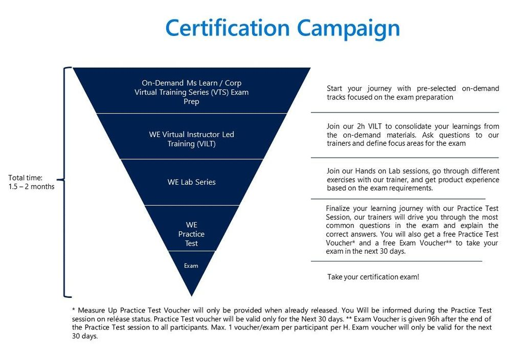 Certification campaign.jpg