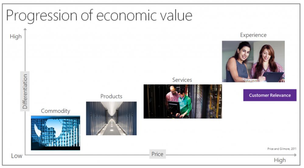 Value-based pricing.PNG