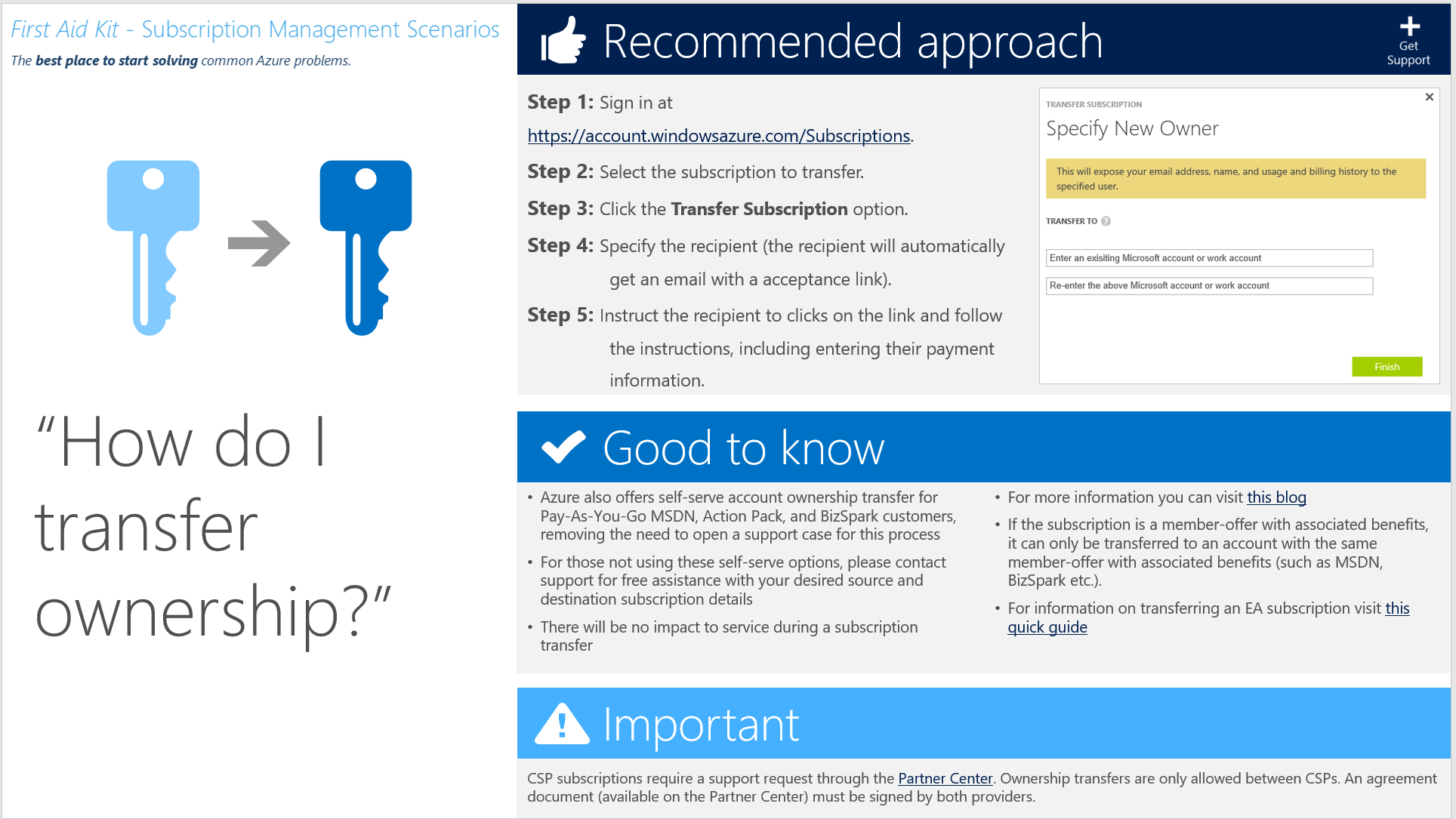 Azure Subscription Management Tips And Tricks Microsoft Partner