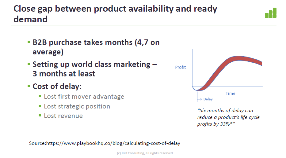 The cost of delay slide.PNG