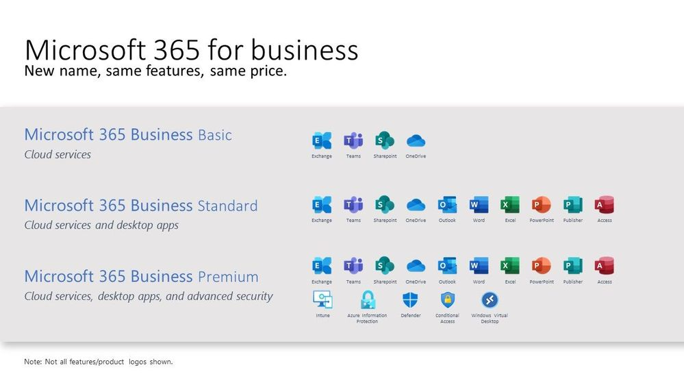 Microsoft Office 365 SMB SKU updates.jpg