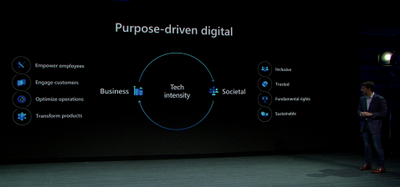 purpose driven digital.png